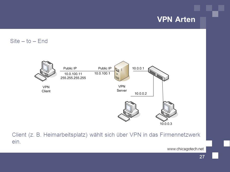 VPN Arten Site – to – End. Client (z. B. Heimarbeitsplatz) wählt sich über VPN in das Firmennetzwerk.