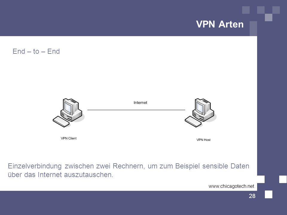 VPN Arten End – to – End. Einzelverbindung zwischen zwei Rechnern, um zum Beispiel sensible Daten.