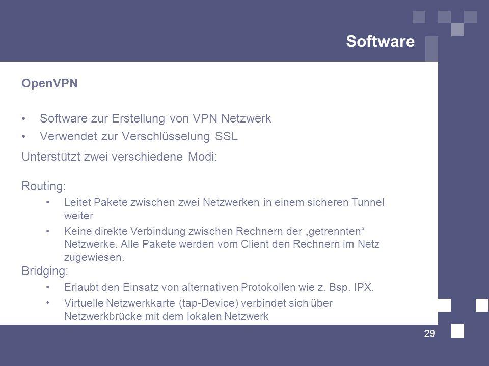 Software OpenVPN Software zur Erstellung von VPN Netzwerk