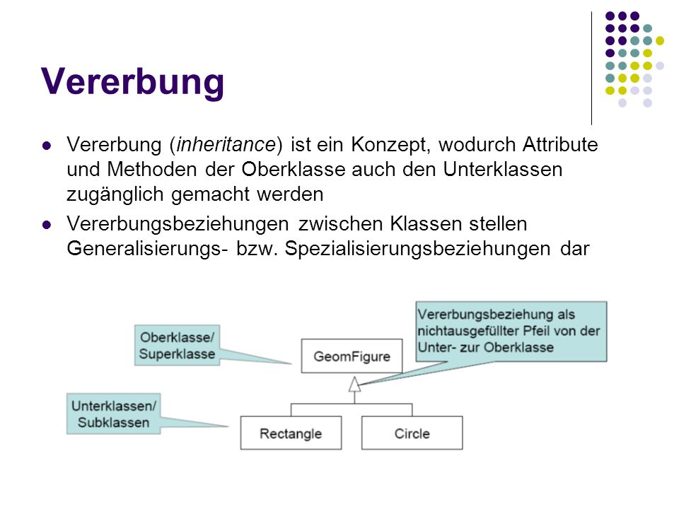 Vererbung Vererbung (inheritance) ist ein Konzept, wodurch Attribute und Methoden der Oberklasse auch den Unterklassen zugänglich gemacht werden.