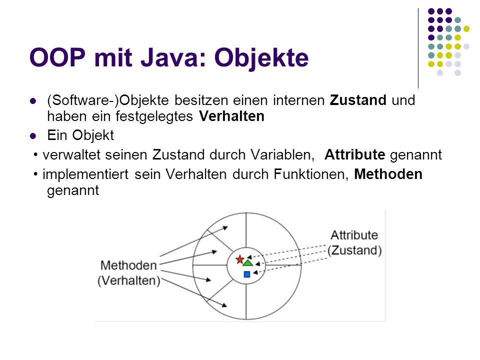 OOP mit Java: Objekte (Software-)Objekte besitzen einen internen Zustand und haben ein festgelegtes Verhalten.