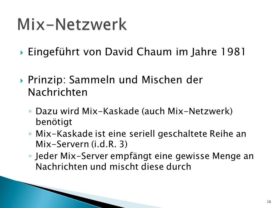 Mix-Netzwerk Eingeführt von David Chaum im Jahre 1981