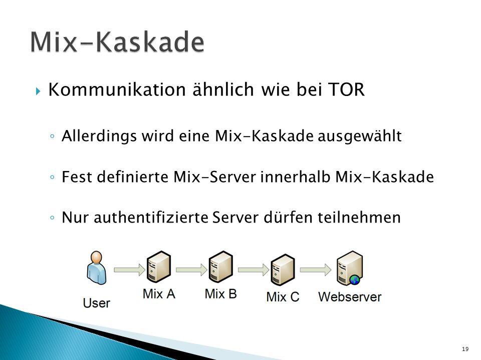 Mix-Kaskade Kommunikation ähnlich wie bei TOR