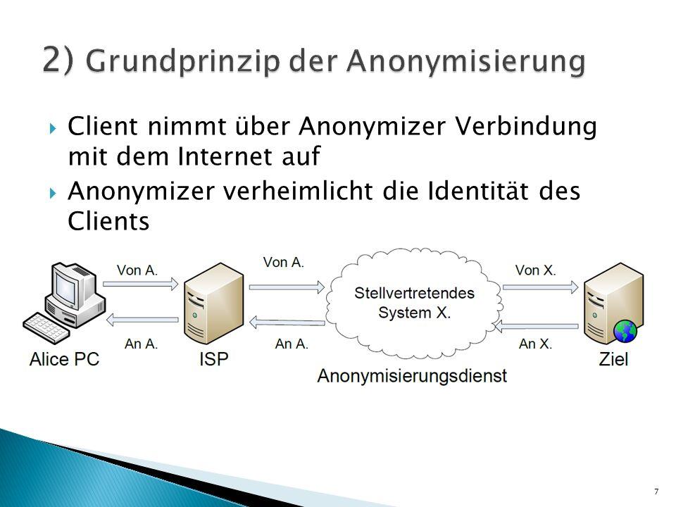 2) Grundprinzip der Anonymisierung