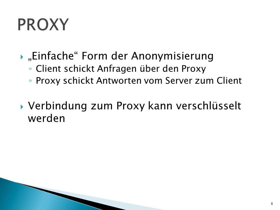 """PROXY """"Einfache Form der Anonymisierung"""