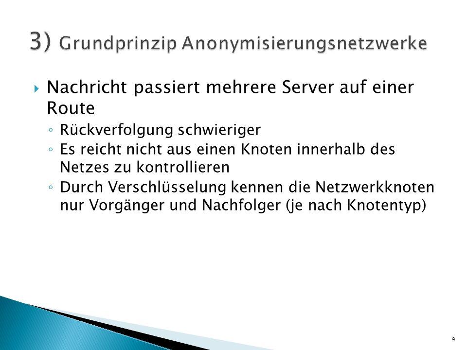 3) Grundprinzip Anonymisierungsnetzwerke