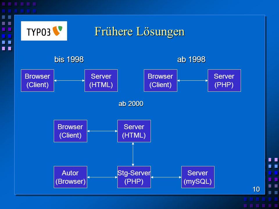 Frühere Lösungen bis 1998 ab 1998 Browser (Client) Server (HTML)