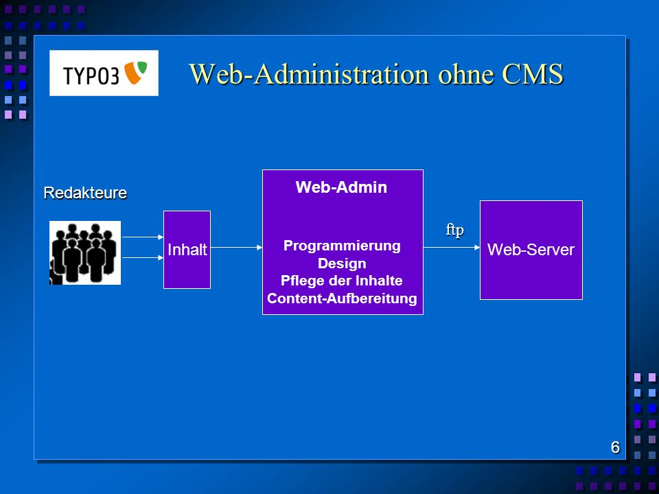 Web-Administration ohne CMS