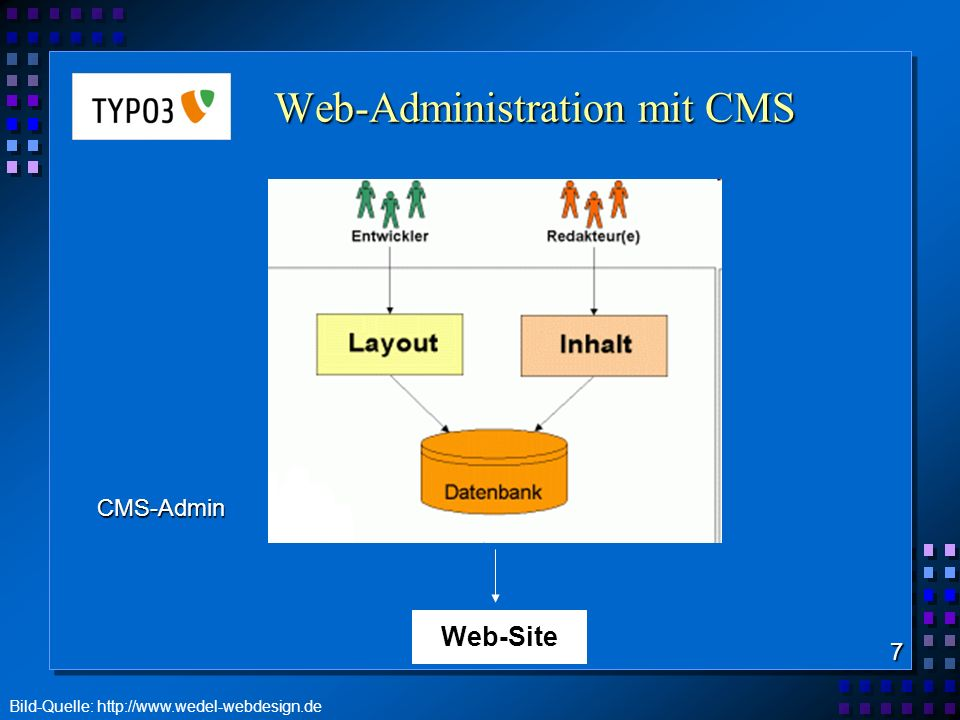 Web-Administration mit CMS