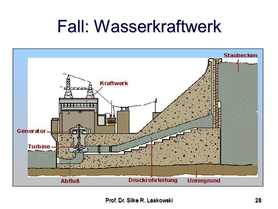 Fall: Wasserkraftwerk
