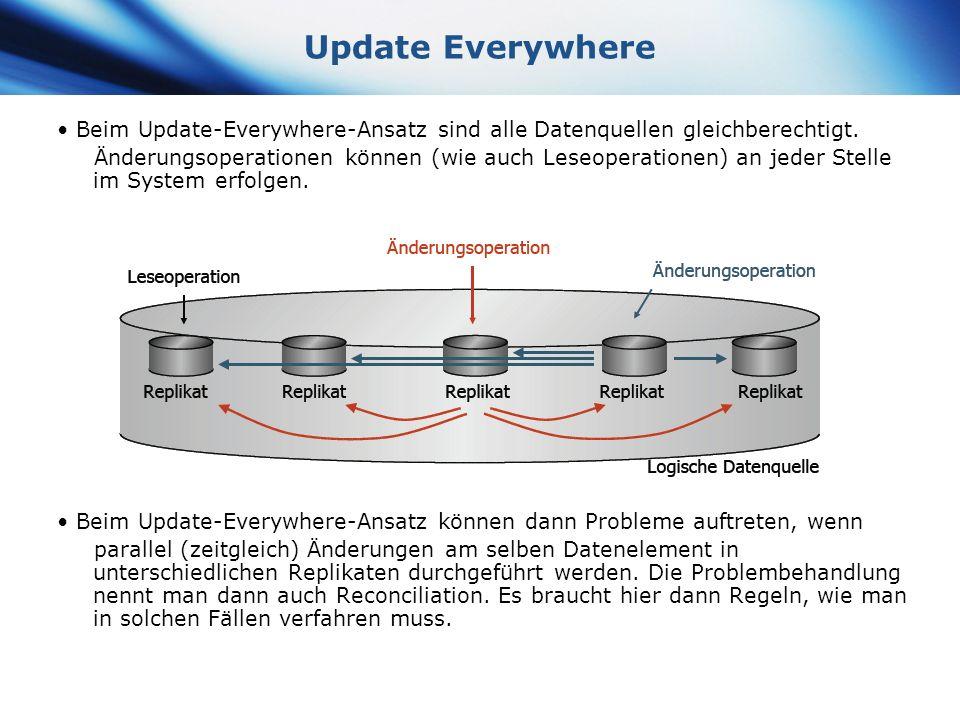 Update Everywhere • Beim Update-Everywhere-Ansatz sind alle Datenquellen gleichberechtigt.