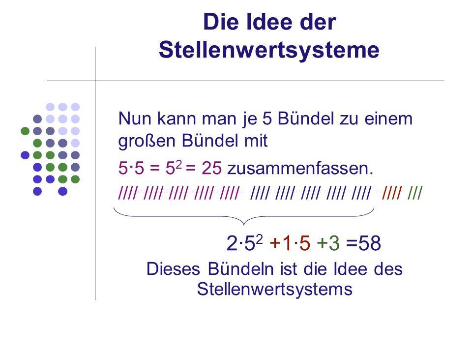 Die Idee der Stellenwertsysteme