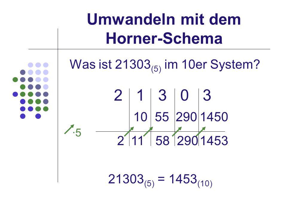 Umwandeln mit dem Horner-Schema