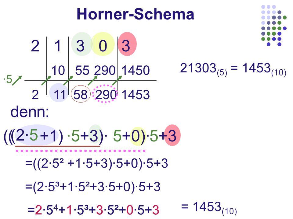 2 1 3 0 3 denn: (2·5 ( ( +1) ·5+3)· 5+0)· 5+3 Horner-Schema