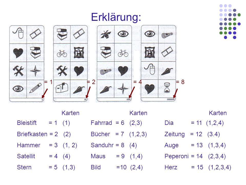 Erklärung: = 1 = 2 = 4 = 8 Karten Karten Karten