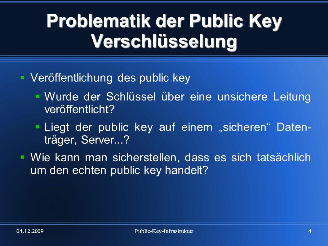 Problematik der Public Key Verschlüsselung