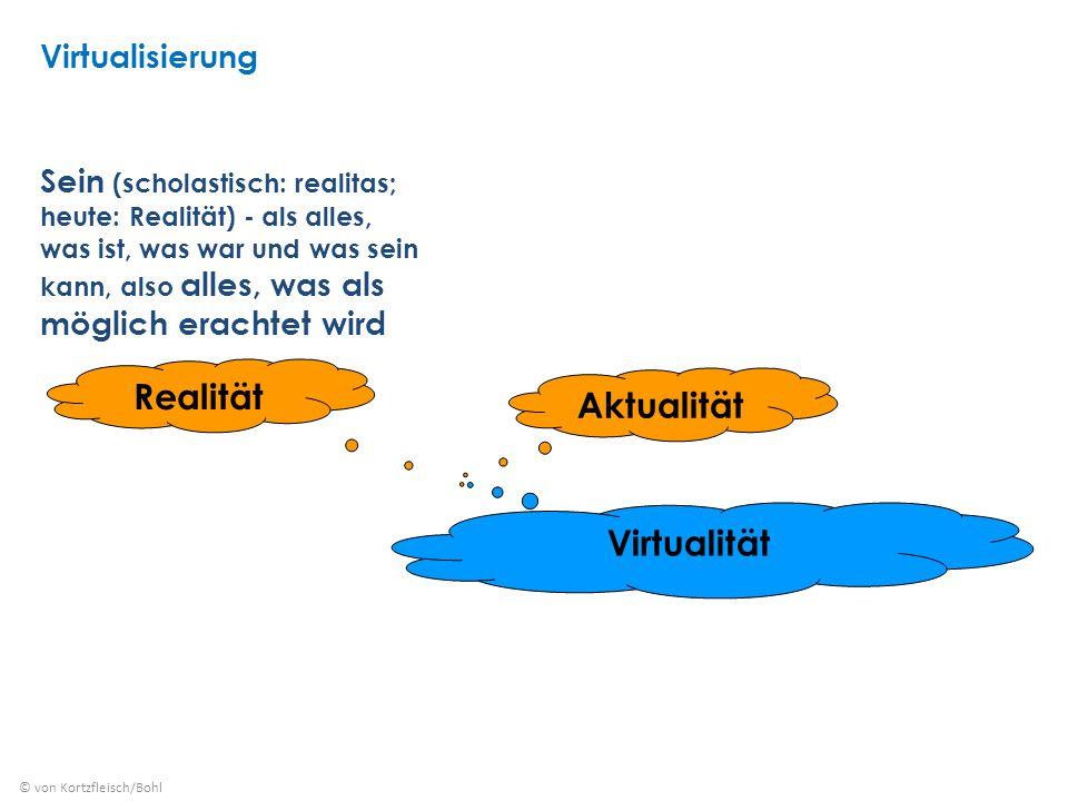 Realität Aktualität Virtualität