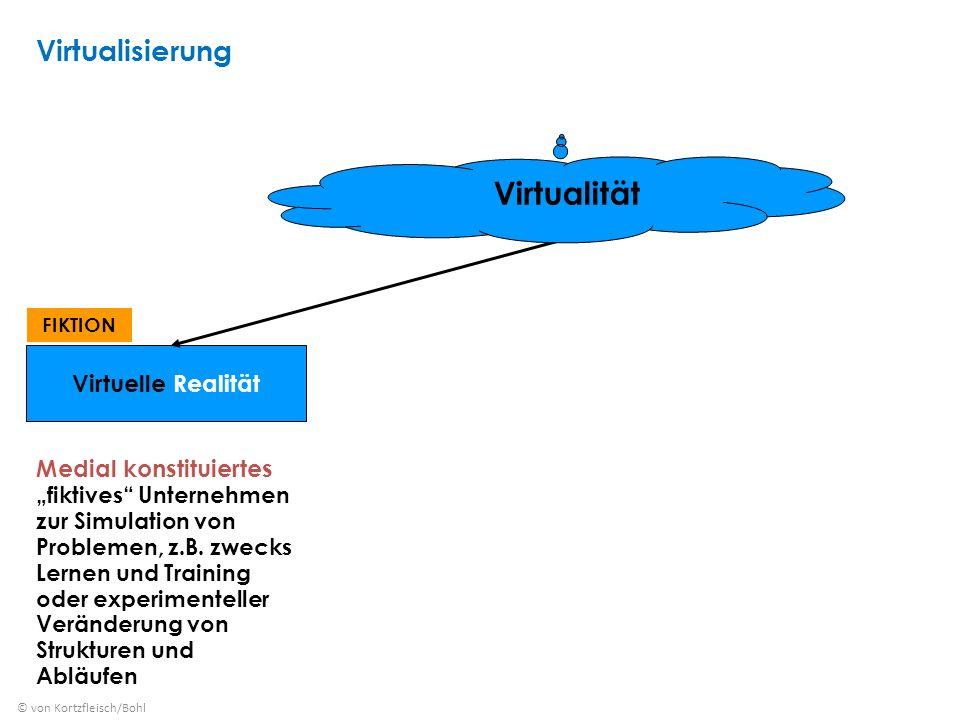 Virtualität Virtualisierung Virtuelle Realität