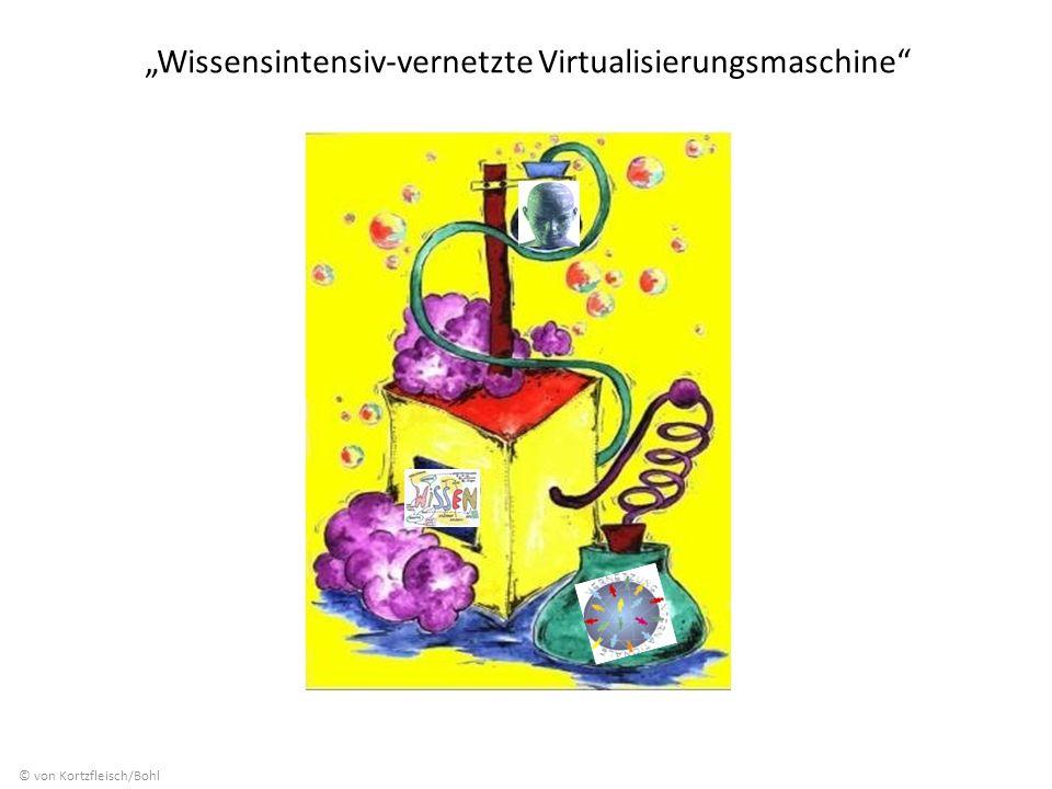 """""""Wissensintensiv-vernetzte Virtualisierungsmaschine"""