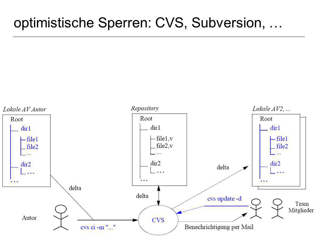 optimistische Sperren: CVS, Subversion, …