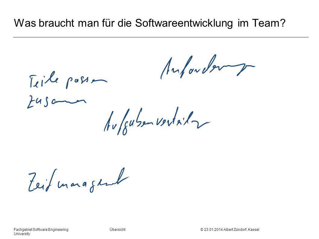 Was braucht man für die Softwareentwicklung im Team