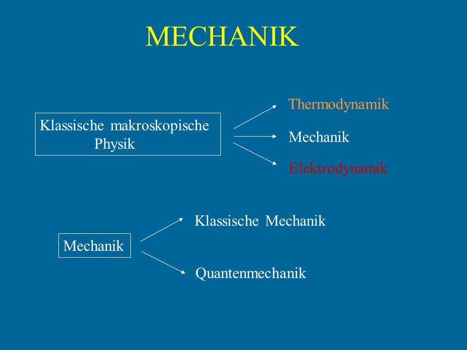 MECHANIK Thermodynamik Klassische makroskopische Physik Mechanik