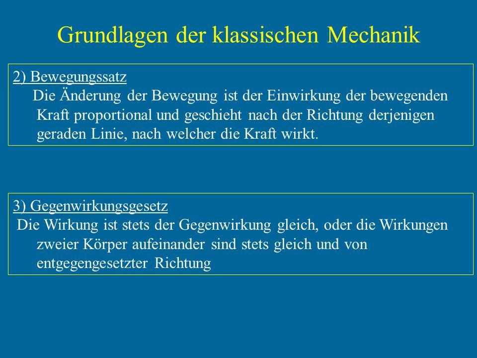 Grundlagen der klassischen Mechanik