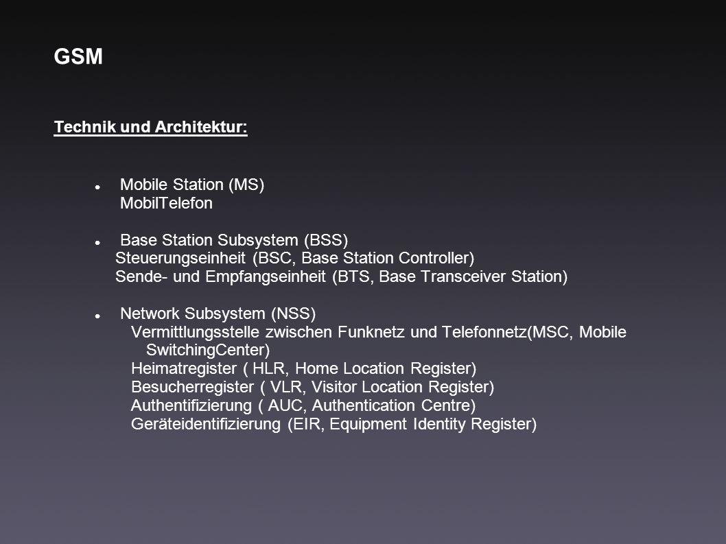 GSM Technik und Architektur: