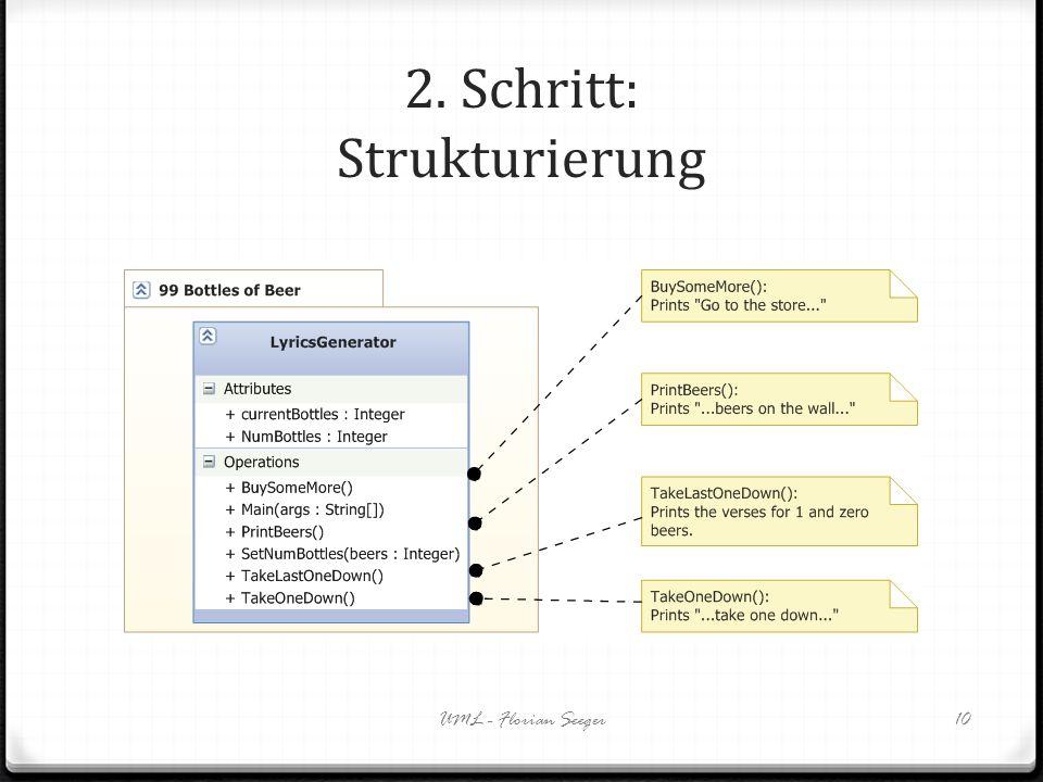 2. Schritt: Strukturierung
