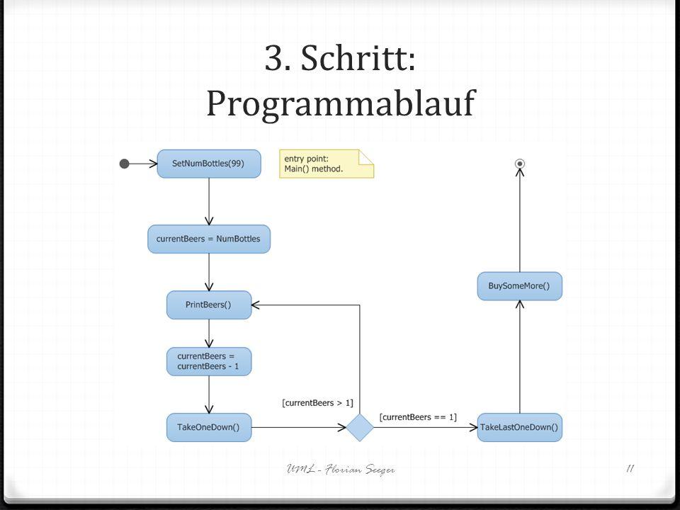 3. Schritt: Programmablauf