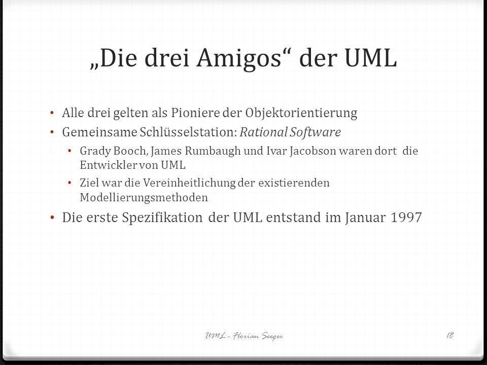 """""""Die drei Amigos der UML"""