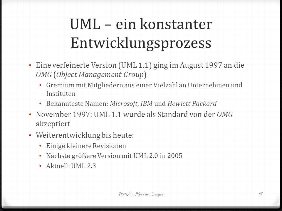 UML – ein konstanter Entwicklungsprozess
