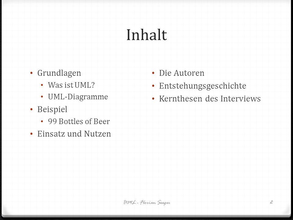 Inhalt Grundlagen Beispiel Einsatz und Nutzen Die Autoren