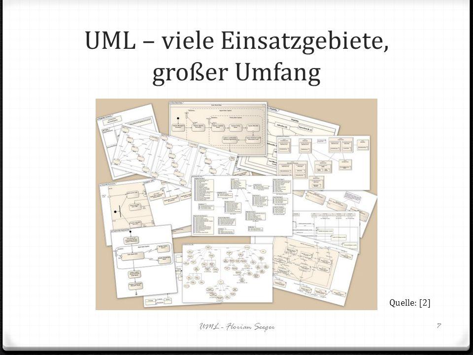 UML – viele Einsatzgebiete, großer Umfang