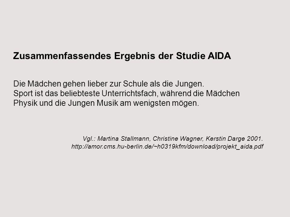 Zusammenfassendes Ergebnis der Studie AIDA