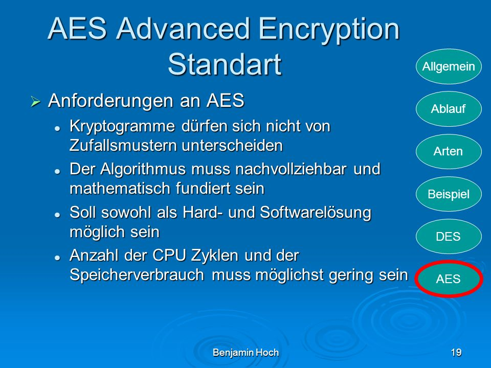 AES Advanced Encryption Standart