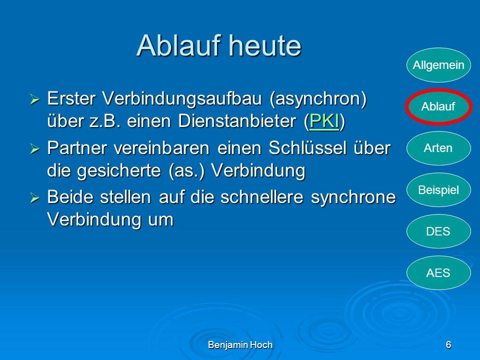 Ablauf heute Erster Verbindungsaufbau (asynchron) über z.B. einen Dienstanbieter (PKI)