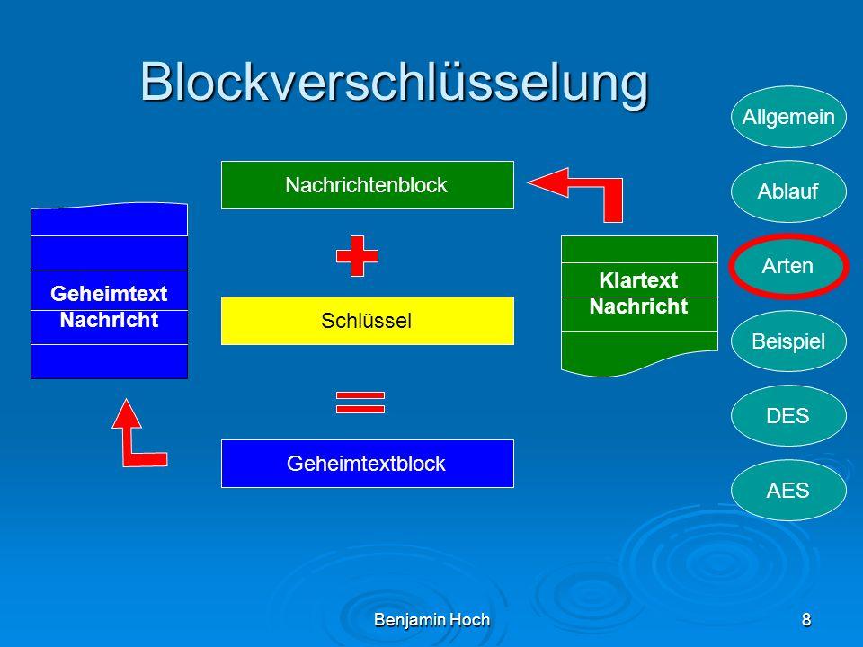 Blockverschlüsselung