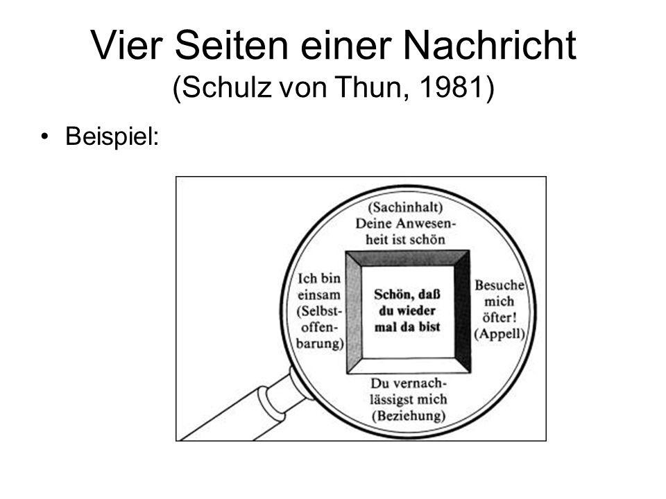Vier Seiten einer Nachricht (Schulz von Thun, 1981)