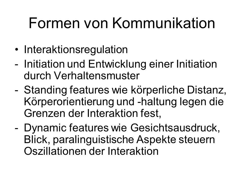 Formen von Kommunikation