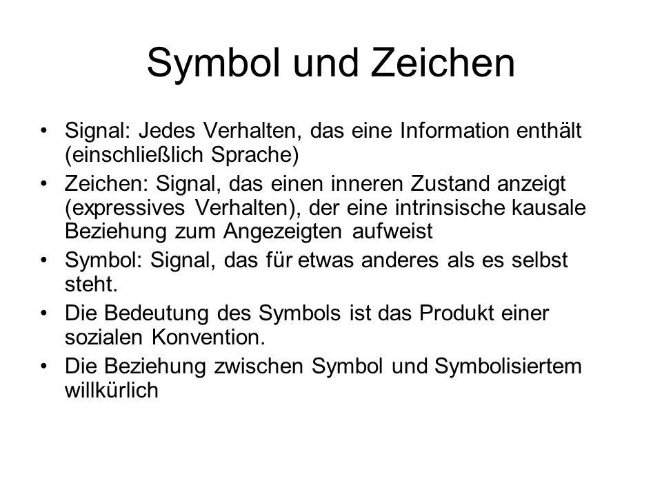 Symbol und Zeichen Signal: Jedes Verhalten, das eine Information enthält (einschließlich Sprache)