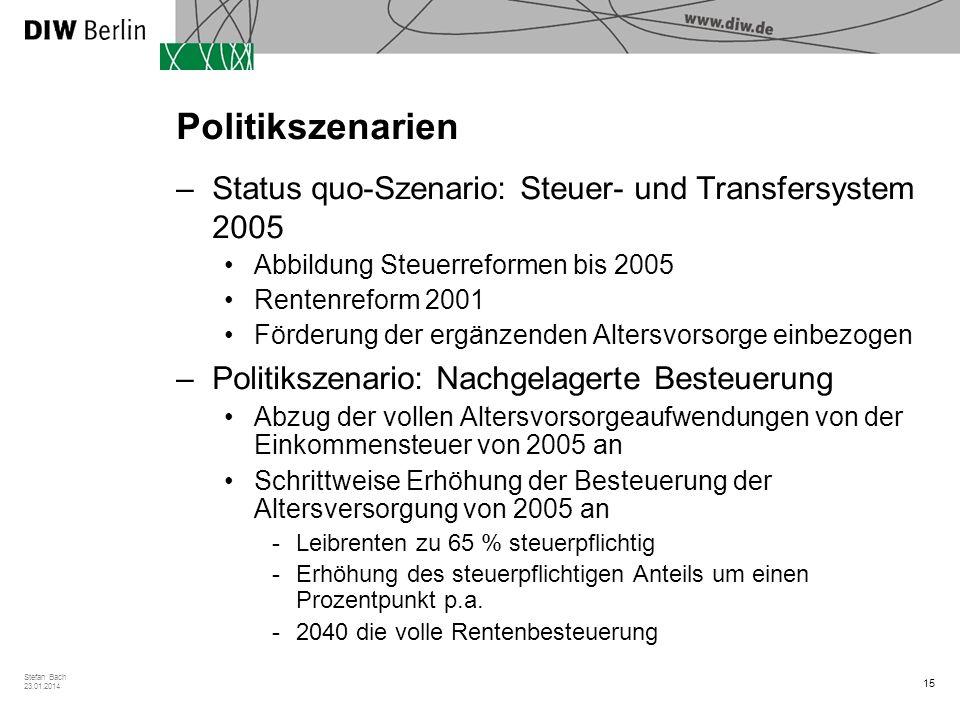 Politikszenarien Status quo-Szenario: Steuer- und Transfersystem 2005