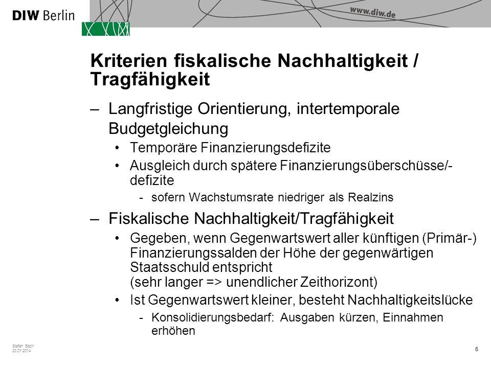 Kriterien fiskalische Nachhaltigkeit / Tragfähigkeit