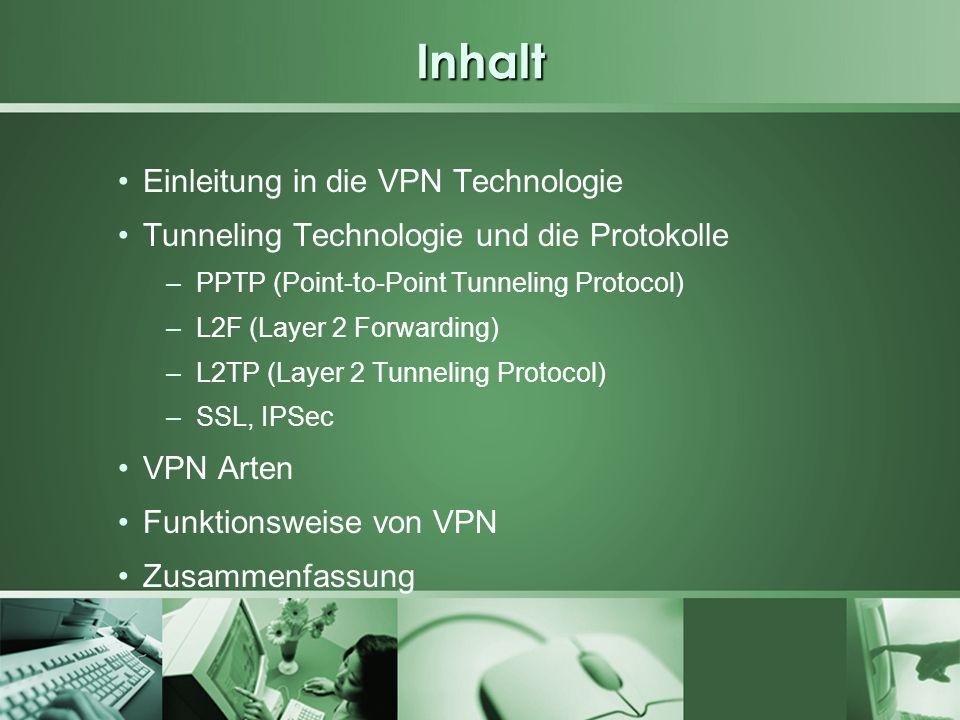 Inhalt Einleitung in die VPN Technologie