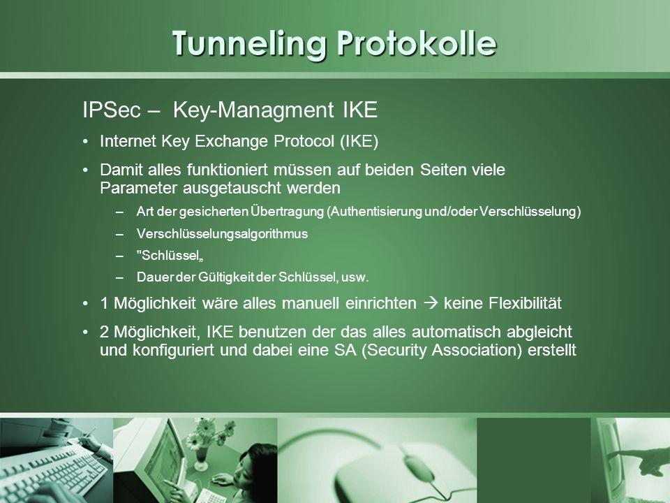 Tunneling Protokolle IPSec – Key-Managment IKE