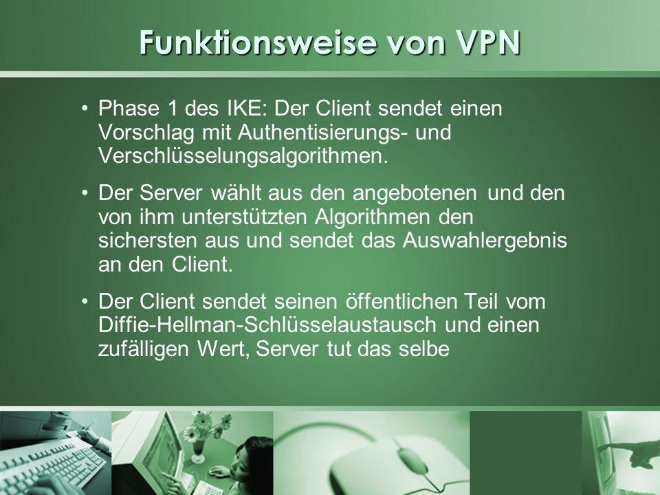 Funktionsweise von VPN