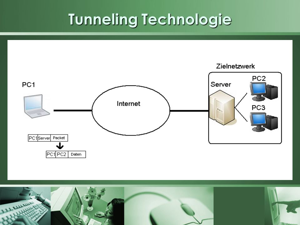 Tunneling Technologie