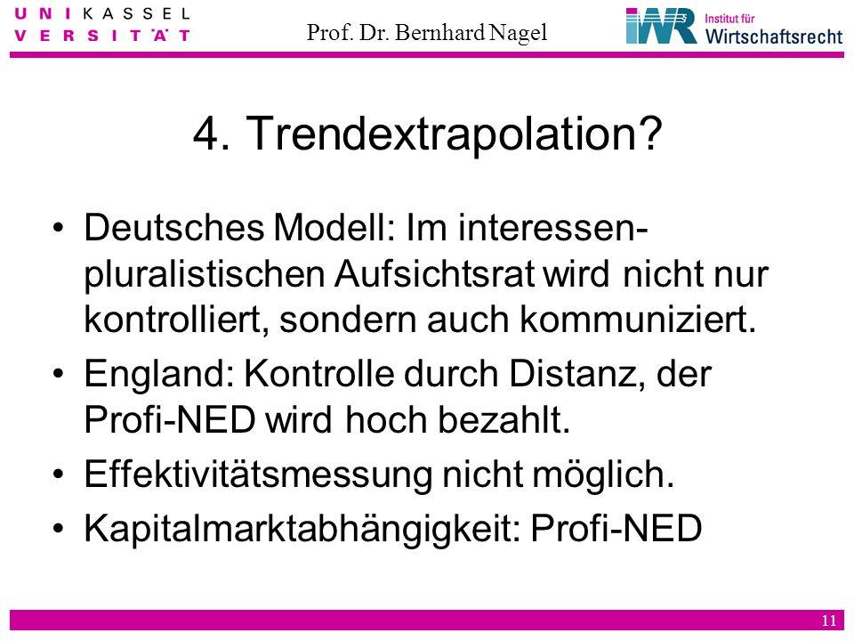 4. Trendextrapolation Deutsches Modell: Im interessen-pluralistischen Aufsichtsrat wird nicht nur kontrolliert, sondern auch kommuniziert.