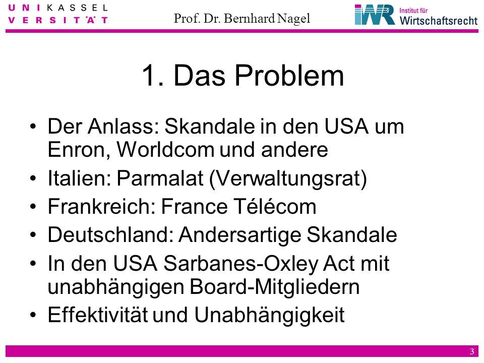 1. Das Problem Der Anlass: Skandale in den USA um Enron, Worldcom und andere. Italien: Parmalat (Verwaltungsrat)