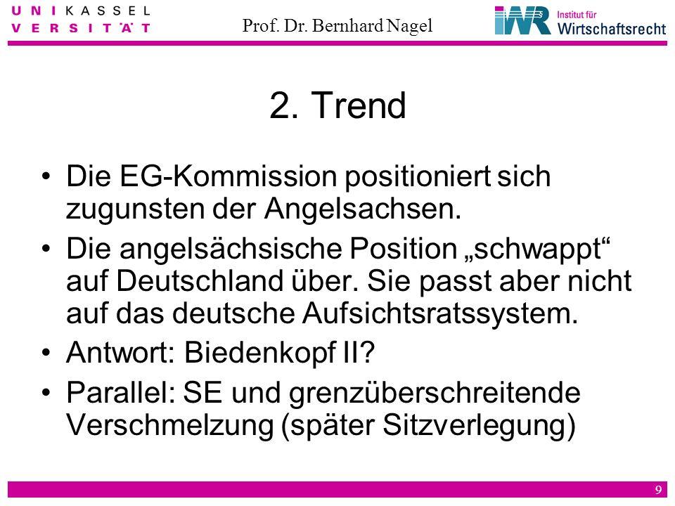 2. TrendDie EG-Kommission positioniert sich zugunsten der Angelsachsen.